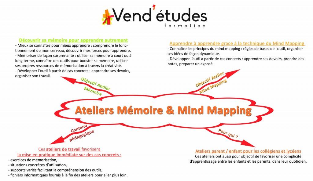Ateliers Mémoire et Mind Mapping V2 pour site internet